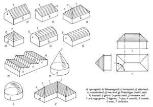 tető típusok
